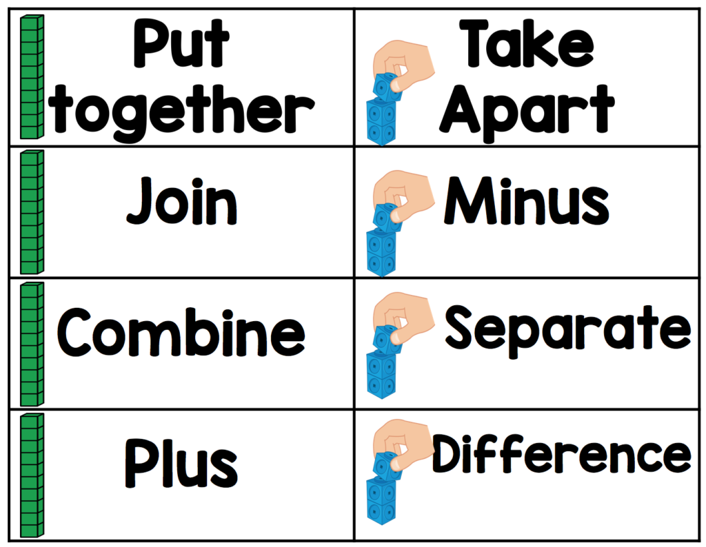 FREE vocabulary cards for decomposing numbers